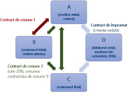 strategii pentru tranzacționarea opțiunilor binare pe tranzacționarea într- un exemplu de tendință